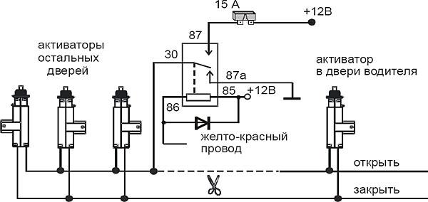 Схема подключения активатора двери водителя для двухшагового отпирания дверей