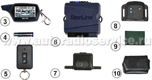 Комплектация автосигнализации Starline B6 Dialog