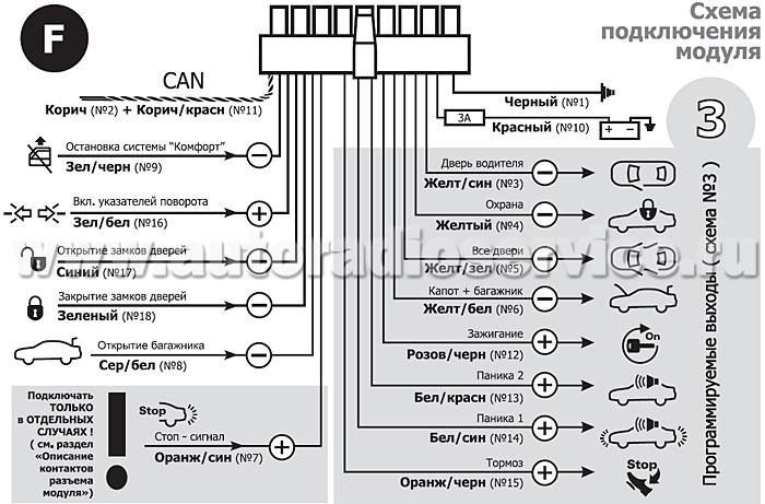 Схема подключения модуля CAN F5 V100 (заводские установки)