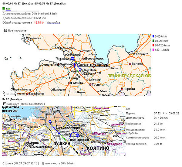 Формирование отчетной документации на основе мониторинга системой Car Online