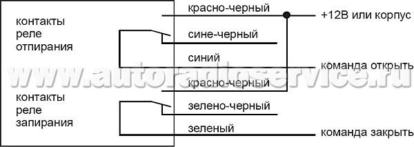 Cхема подключения к центральному замку с положительным или отрицательным управленияем