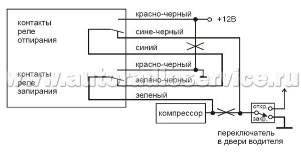 Схема подключения к пневматическому центральному замку