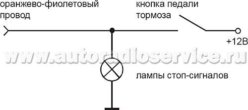 Подключение оранжево-фиолетового провода на автомобилях с автоматической КПП