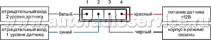 Подключение 4-контактных разъемов датчика удара и дополнительного датчика сигнализации B9 Dialog