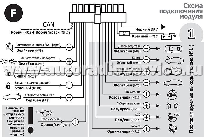 Схема подключения модуля CAN F5 V100
