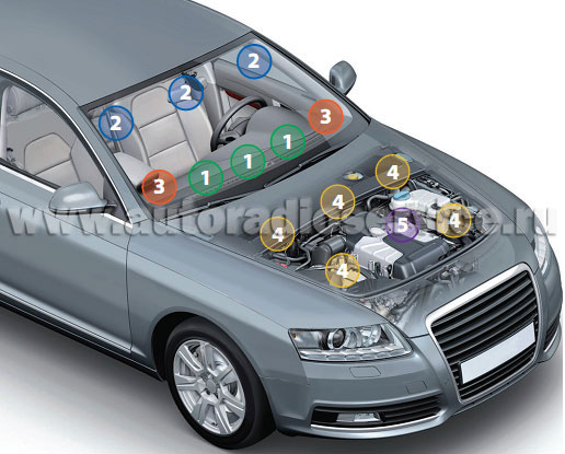 Размещение компонентов автосигнализации