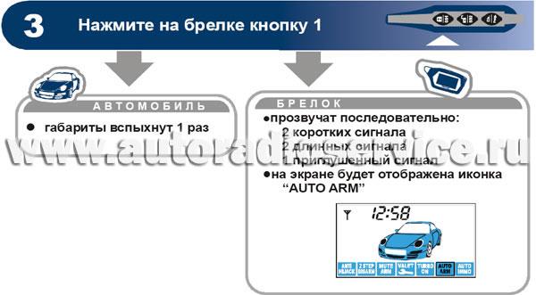 Программирование режима автоматического включения охраны