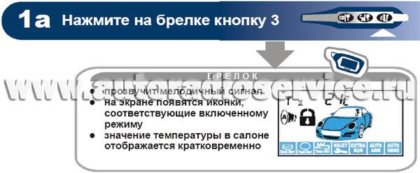 Контроль состояния сигнализации, температуры двигателя и салона