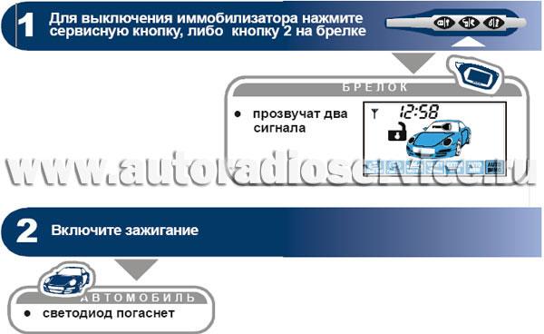 Контроль количества брелков, записанных в память сигнализации