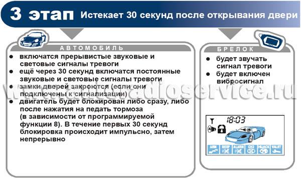 Скрытое включение автоматического режима антиограбления сигнализации Star Line C4