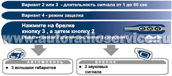 Автоматические варианты управления дополнительным каналом №2 сигнализации Star Line C4