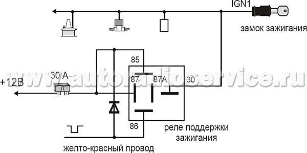 Схема поддержки +12В на замке зажигания при работе двигателя в режиме охраны и режиме турботаймера