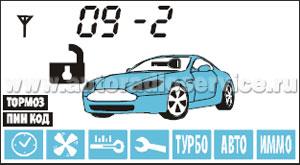 При выборе вариантов 2-4 на дисплее брелка должна появиться иконка «ПИН КОД».