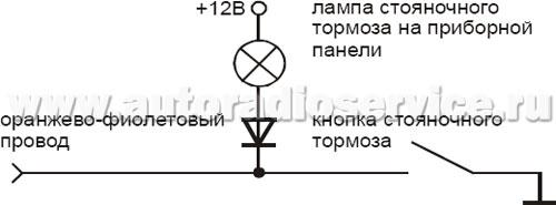 Подключение к выключателю стояночного тормоза