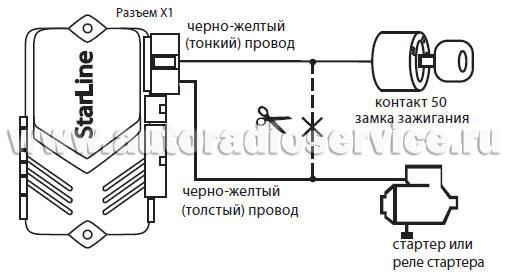 Подключение встроенной цепи блокировки двигателя автосигнализации Star Line B92 Dialog Flex