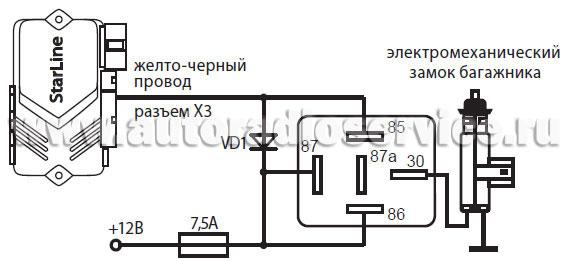 Схема подключения электропривода отпирания багажника