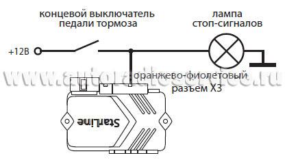 Схема подключения к педали тормоза на автомобилях с АКПП