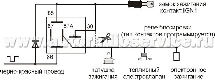 Подключение внешней цепи блокировки двигателя с использованием обычных реле