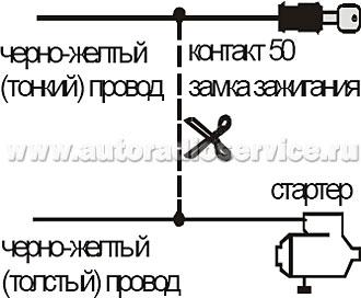 Подключение встроенной цепи блокировки двигателя