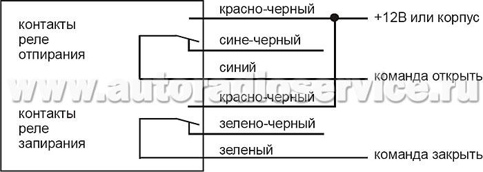 Cхема подключения к системе запирания с положительным или отрицательным управлением