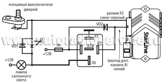 Схема реализации функции вежливая подсветка салона