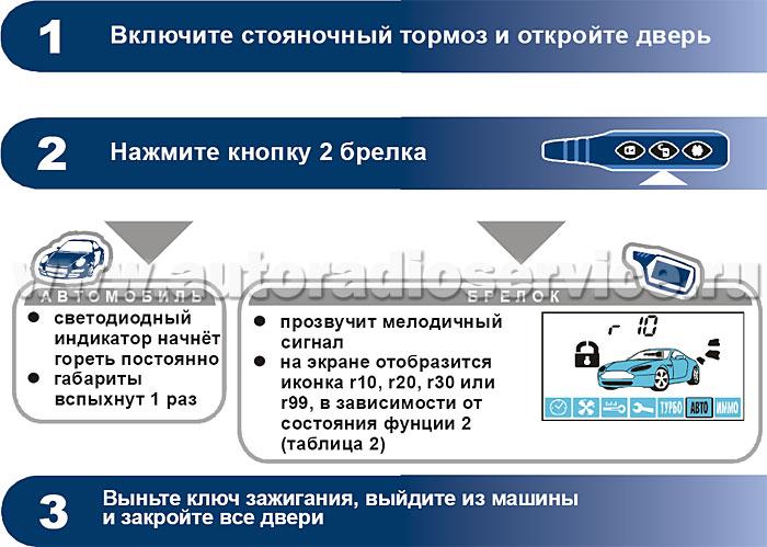 Программирование режима бесшумной охраны автосигнализации