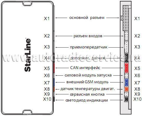 Схема подключения сигнализации StarLine Twage C4