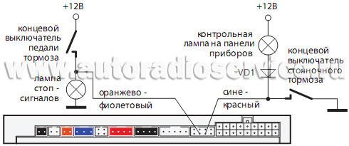 Cхема подключения к пневматической системе запирания