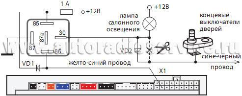 Определение работы двигателя по сигналам тахометра