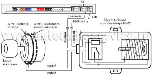 Подключение модуля обхода штатного иммобилайзера