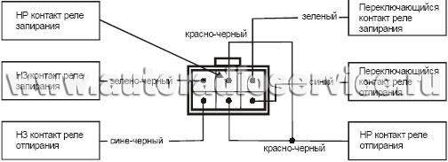 Подключение 6-контакного разъема центрального замка