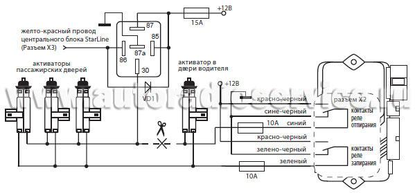 Схема подключения к двухпроводным приводам системы запирания для двухшагового отпирания дверей