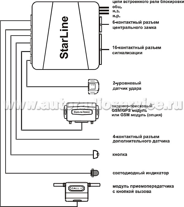 Схема подключения сигнализации StarLine B6