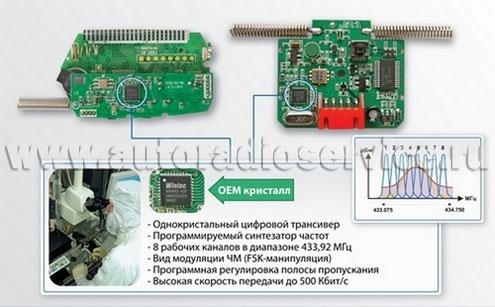 8 канальный трансивер с FM модуляцией