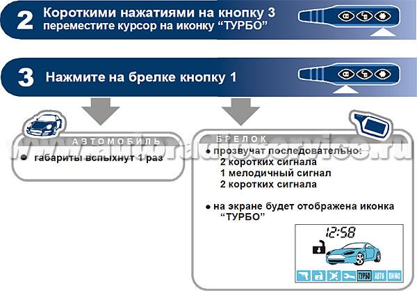 Программирование режима турботаймера