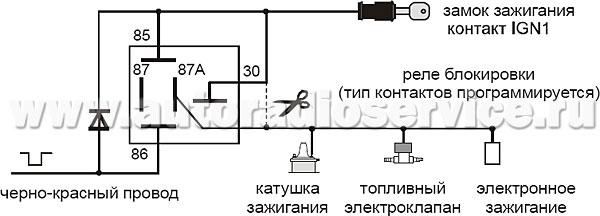 Подключение внешней цепи блокировки двигателя
