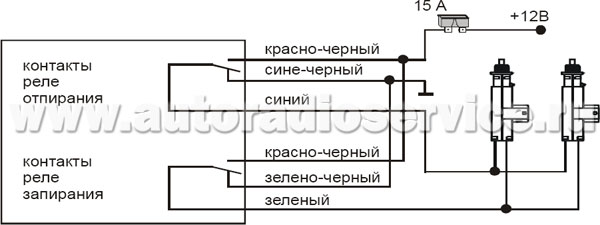 Cхема подключения к двухпроводным приводам системы запирания