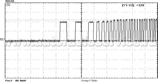 Форма сигнала тахометра