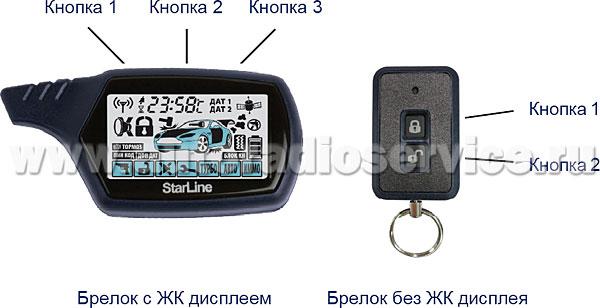 Инструкция По Установке Старлайн Б6 - фото 11
