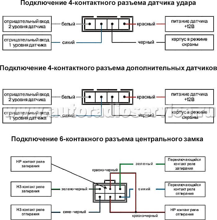 Инструкция По Установке Старлайн Б6 - фото 8