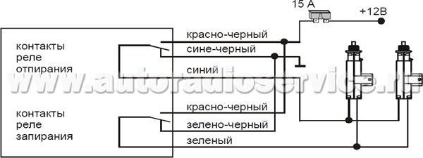 Cхема подключения к