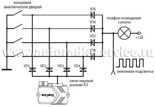 Схема диодной развязки для