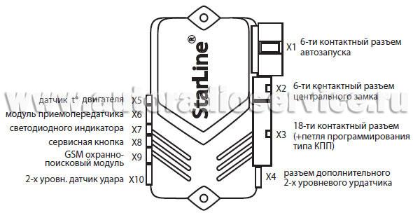 Общая схема подключения сигнализации Starline B92 Dialog Flex.