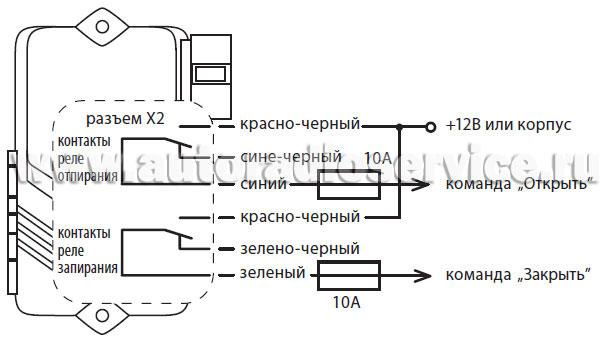 Схема подключения к системе