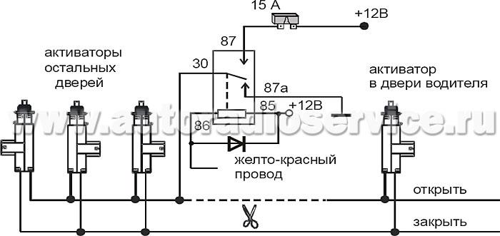 Схема подключения активаторов дверей к сигнализации
