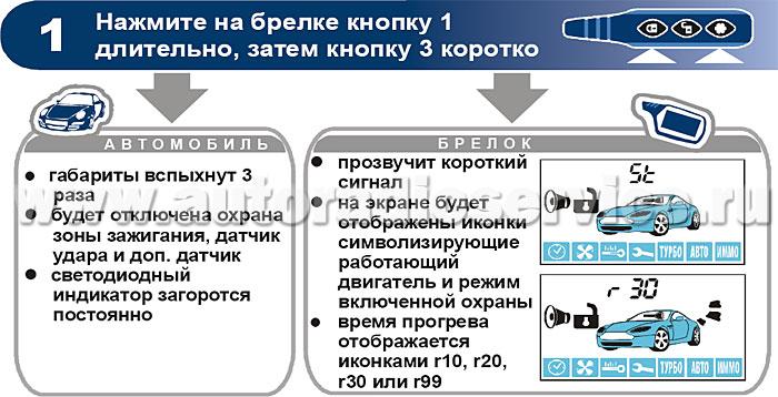 Инструкция Автосигнализация Старлайн А6