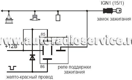 Схема поддержки +12В на замке зажигания при работе в режиме охраны с заведенным двигателем.