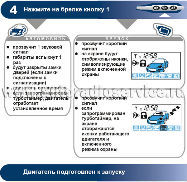 Сигнализация Starline С9 Инструкция