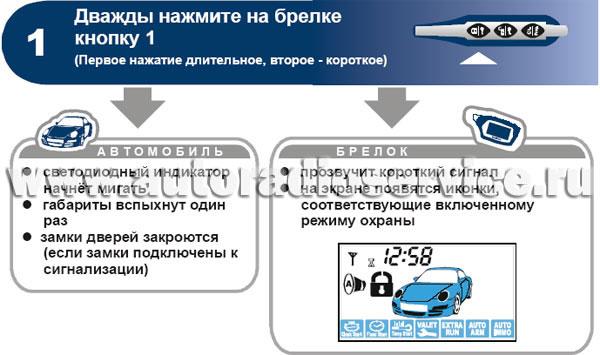 Как сделать так чтобы сработала сигнализация в машине