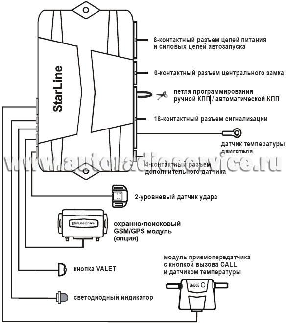 схема подключения сигнализации - Схемы.
